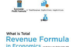 Total Revenue Formula Excel